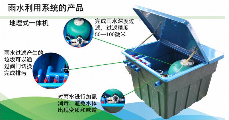 你知道雨水收集回用系统都有哪些组成部分吗?