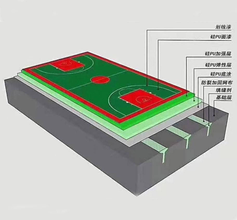 四川硅PU球场材料施工方案有哪些,康塑高分子材料厂家告诉你