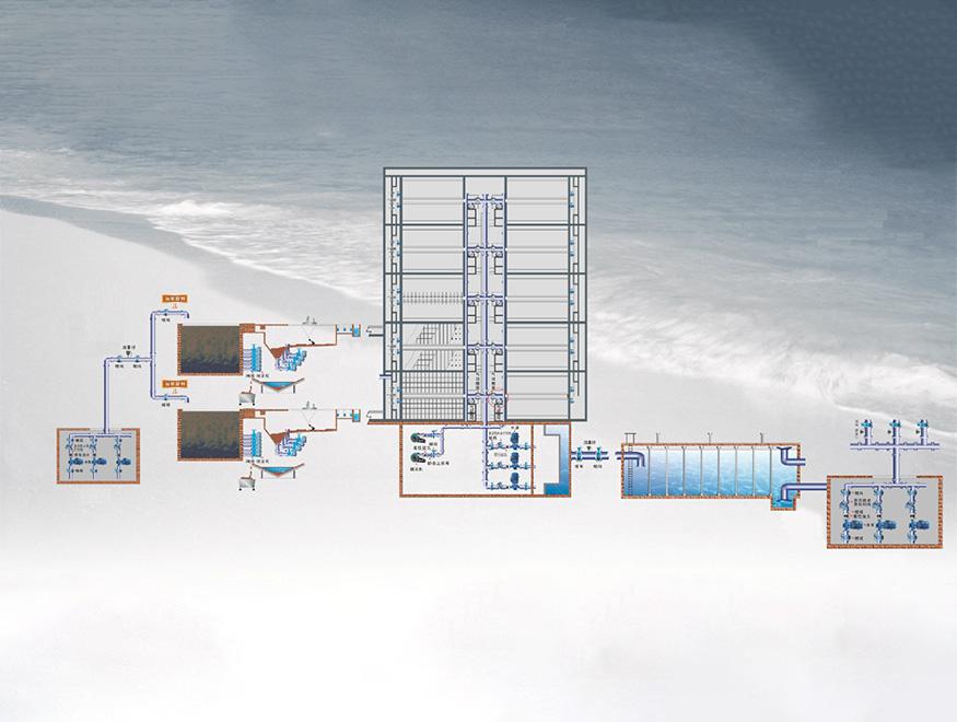 水厂产品解决方案