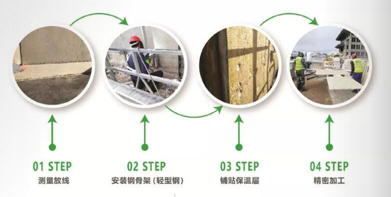 装饰单板干挂施工工艺流程