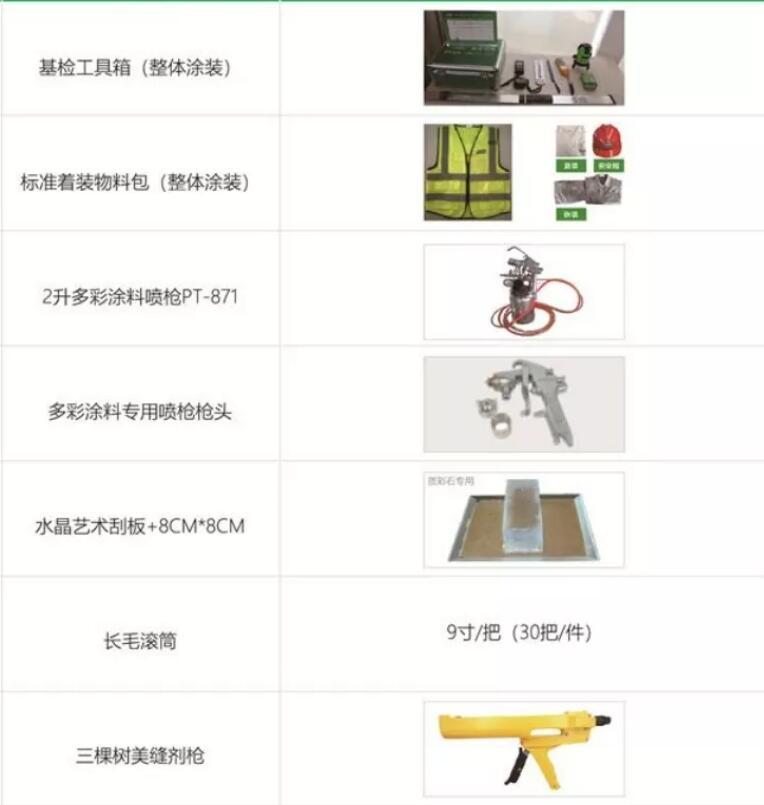 其它配套物及工具