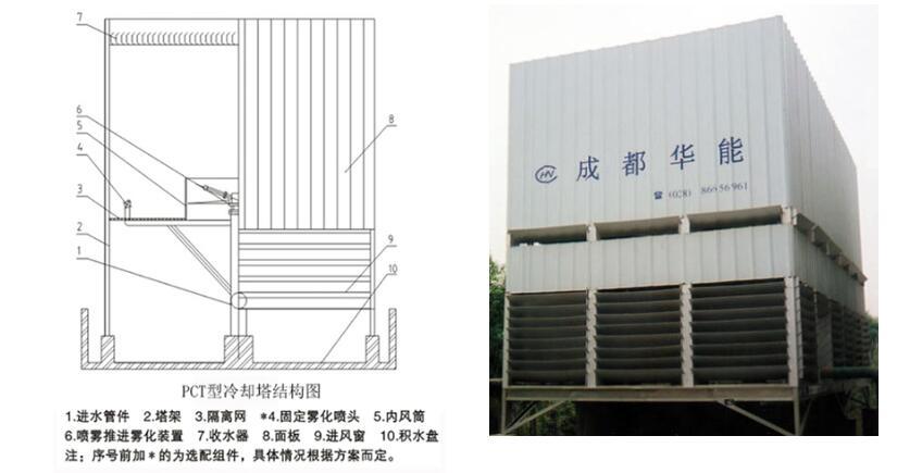 PCT系列喷雾冷却塔