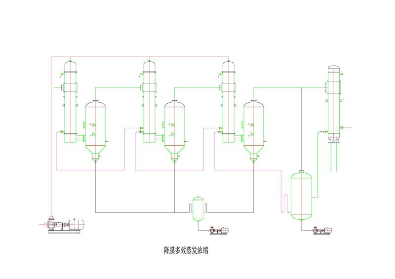 多效蒸发结晶技术