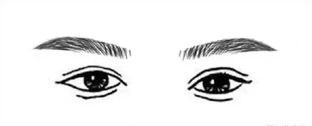 男生应该如何挑选一款适合自己的眉形?
