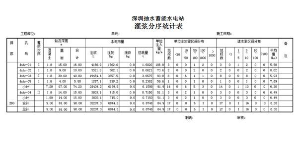 四川灌浆资料整理软件