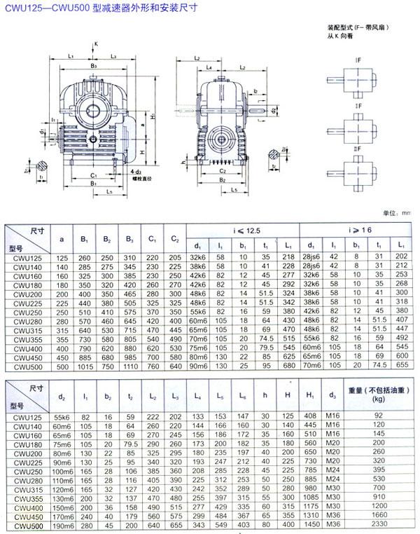 圆弧圆柱蜗轮减速机