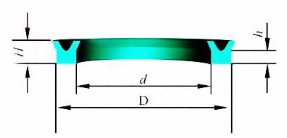 液压密封Y形圈部分漏油原因及排除方法