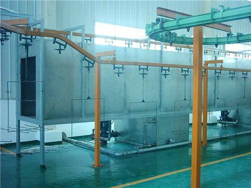 新疆涂装设备厂家