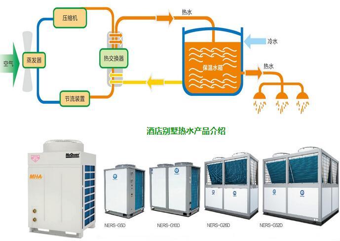 西安空氣源熱泵采暖