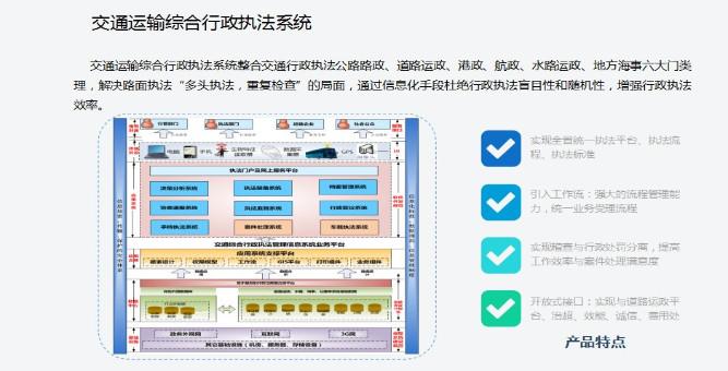 交通运输综合行政执法系统
