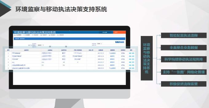 添运国际官网首页监察与移动执法决策支持系统