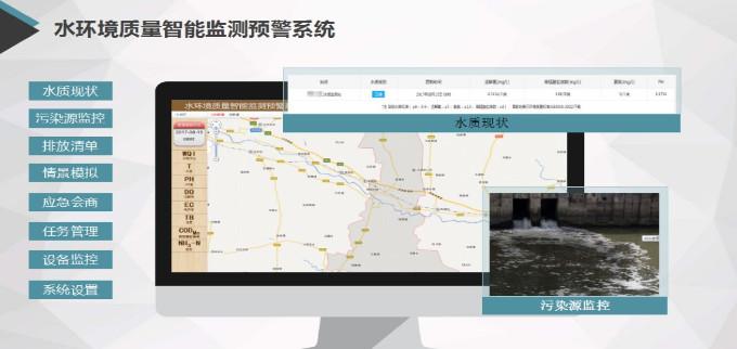 水添运国际官网首页质量只能监测预警系统