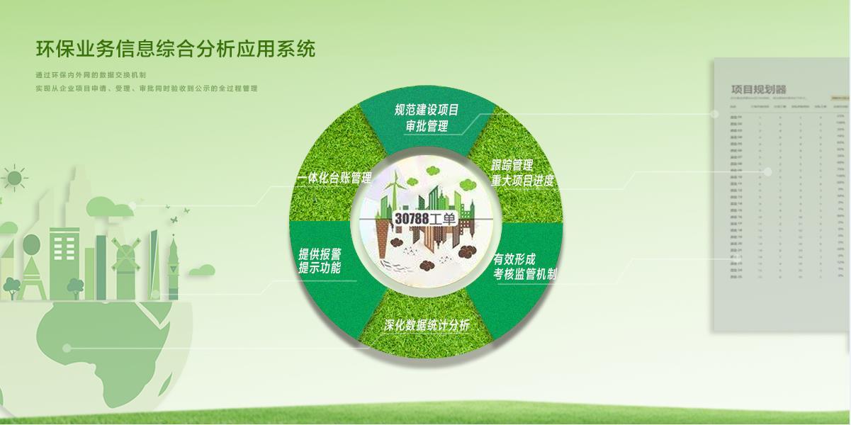 添运国际官网首页业务信息综合分析应用系统