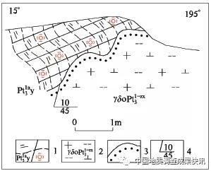 江西上富—奉新地区区域地质调查研究取得新认识