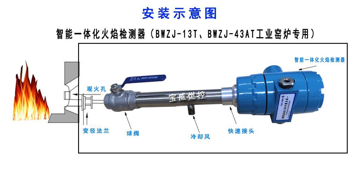 一体化火焰检测器安装