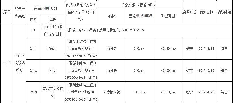 陕西主体结构检测价格