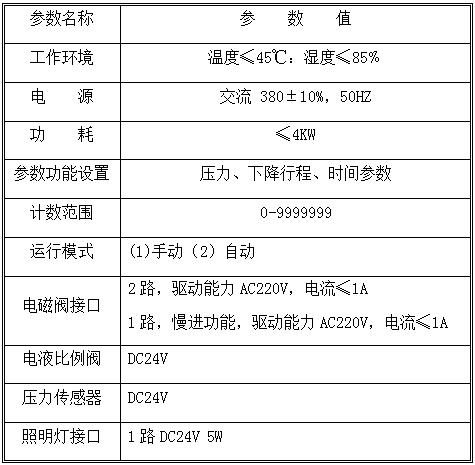 LJM20技术参数表