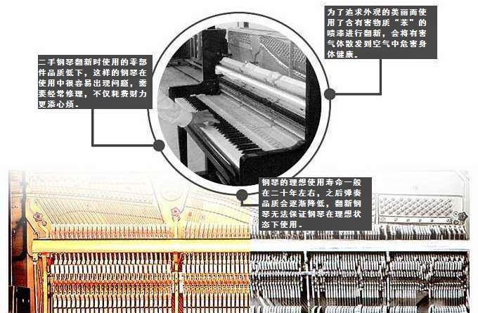 二手钢琴的危害