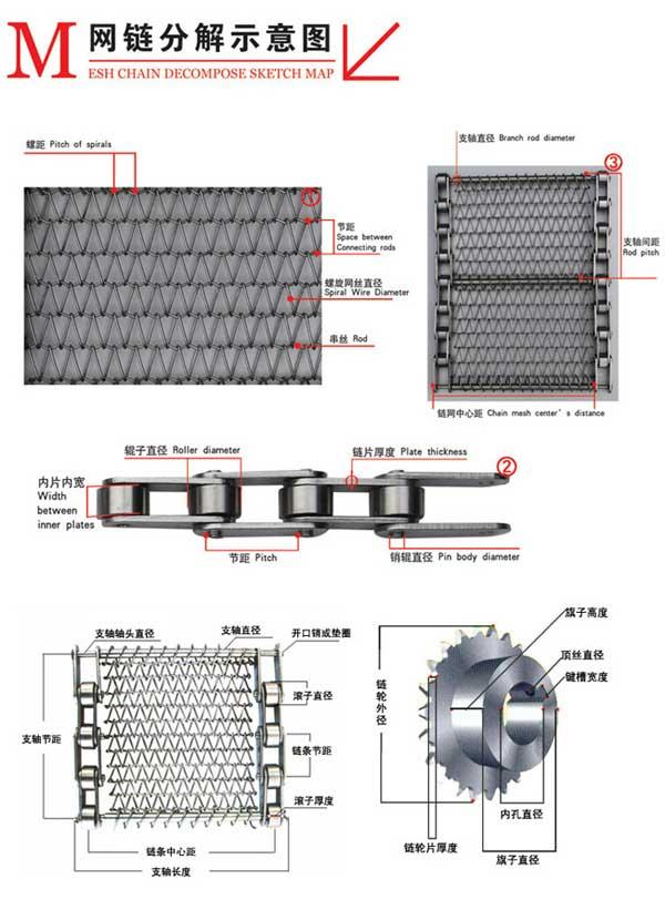 不锈钢筛网型号