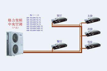 选择格力中央空调解决方案