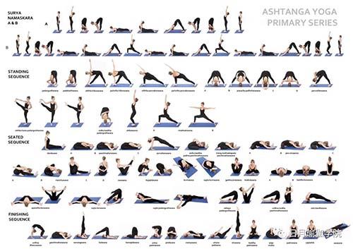 西安瑜伽教练培训