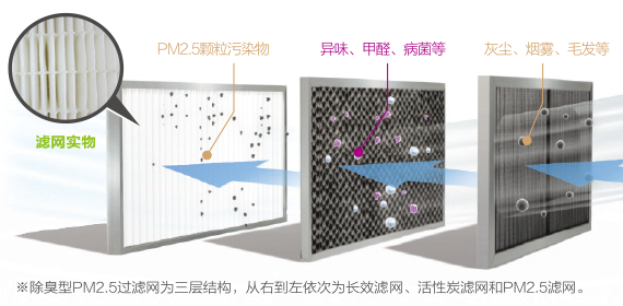 陕西中央空调安装设计