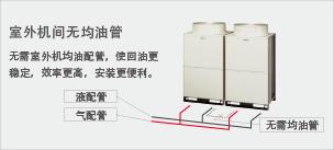 SET-FREE 智尊系列中央空调