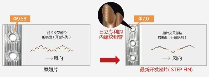 陕西中央空调工程