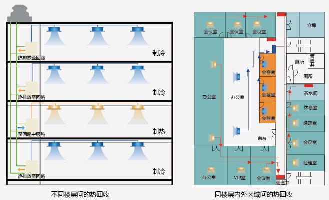 陕西中央空调安装