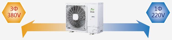 中央空调安装设计