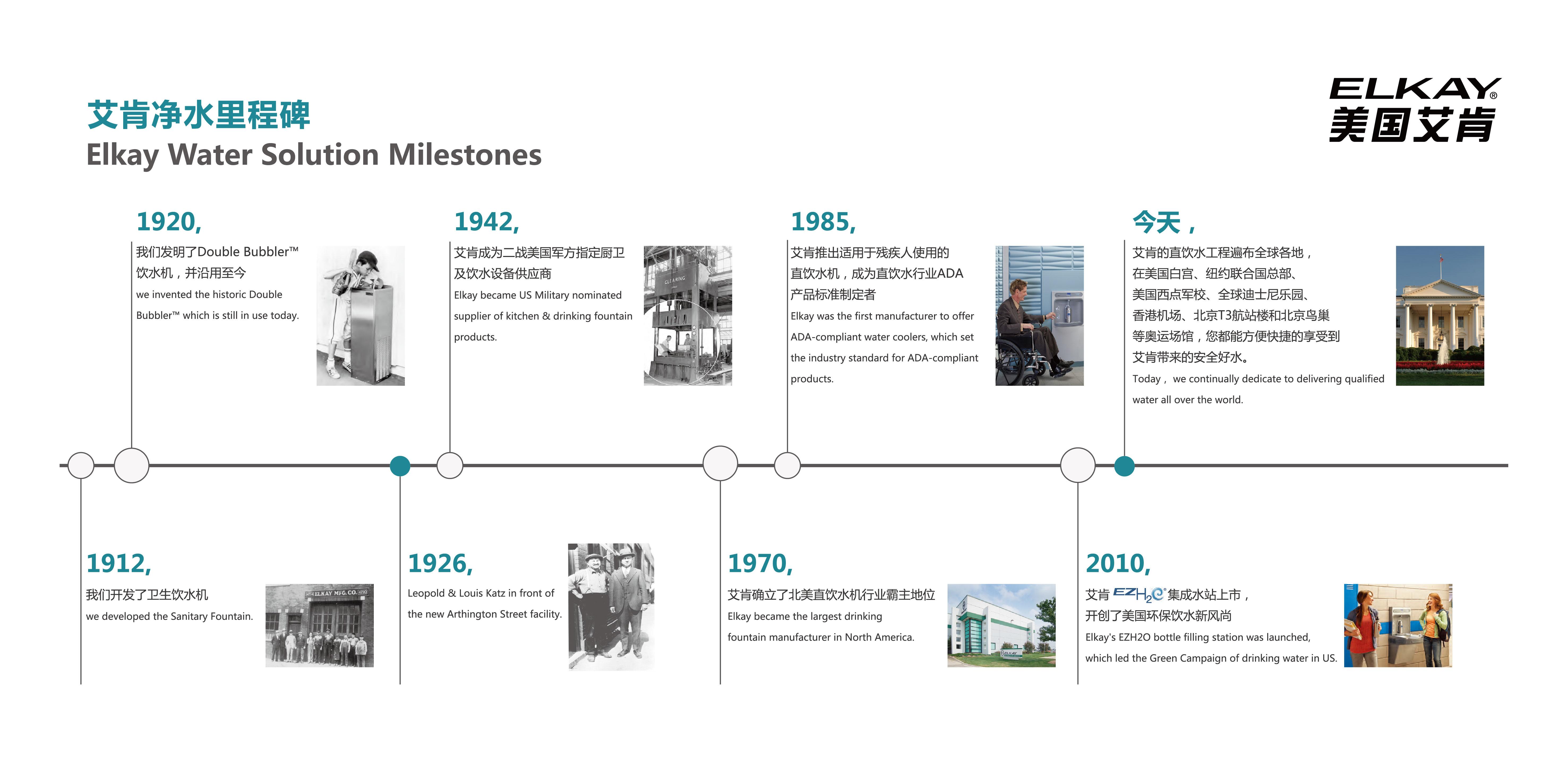 陕西净水系统发展史