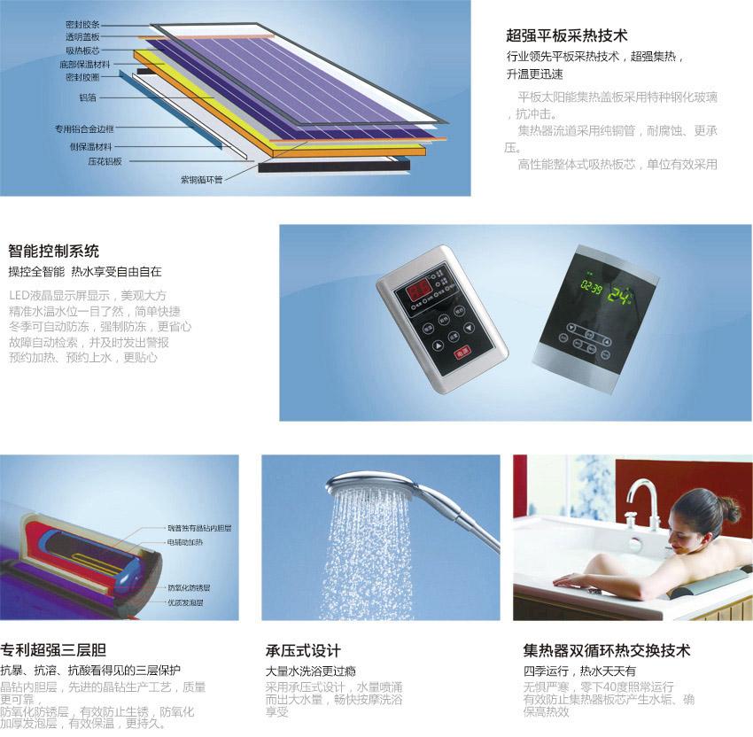 太阳能热水器厂