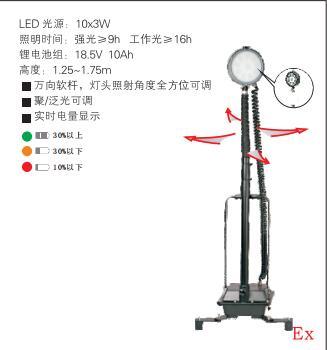 四川防爆燈(移動工作燈)