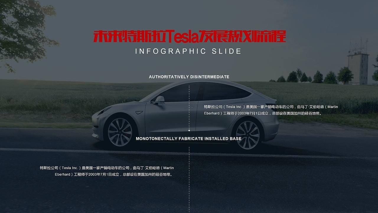 汽车品牌营销策划