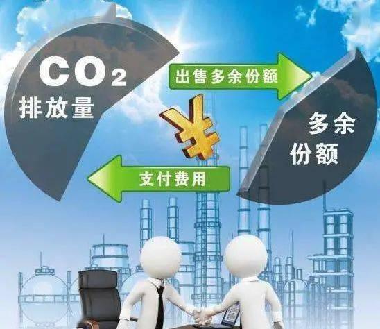 全球碳排放交易市场即将揭开面纱