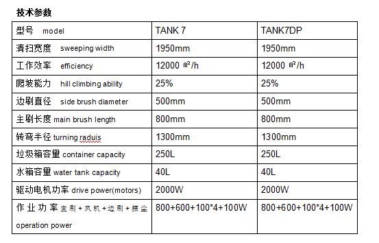 洗车驾驶式扫地机—TANK7/TANK7DP型号