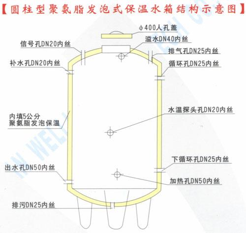 不锈钢保温水箱原理图