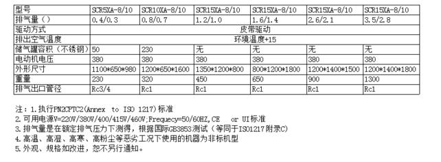 四川节能空压机厂家
