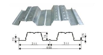 镀锌压型板