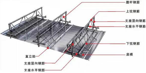 乌兰察布钢筋桁架楼承板生产设计