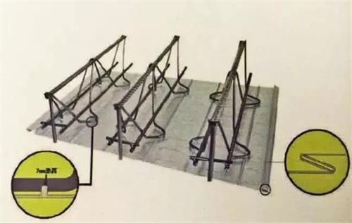 鋼桁架樓承板組成效果圖(鋼筋桁架+壓型鋼板)
