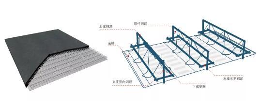 钢筋桁架楼承板-混凝土组合楼板