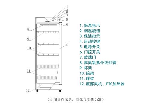 四川消毒柜结构图