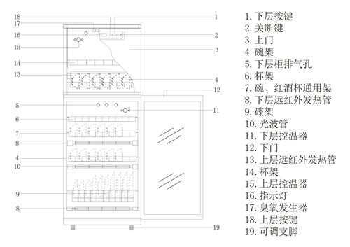 四川消毒柜结构展示
