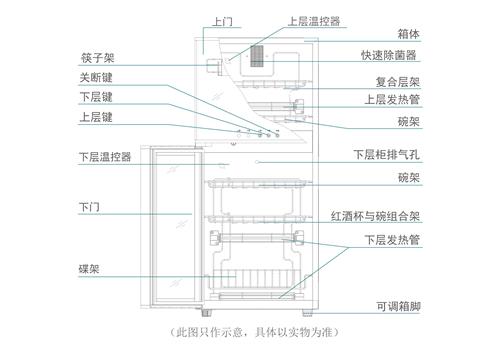 四川康宝消毒柜结构