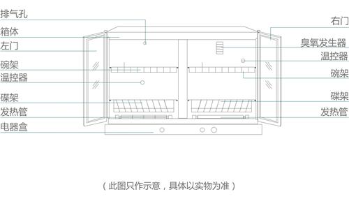 四川康宝消毒柜示意图