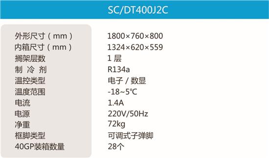四川冷冻冷藏操作台参数1