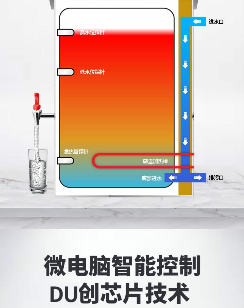落地式大容量开水机步进式原理