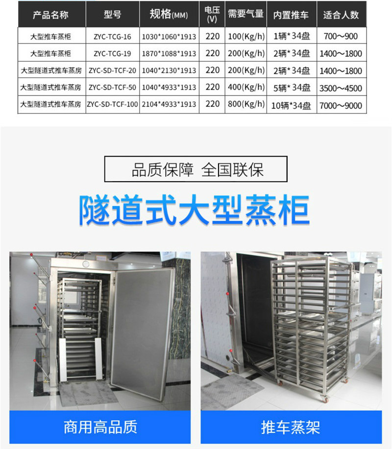 中央厨房隧道式大型蒸饭柜参数