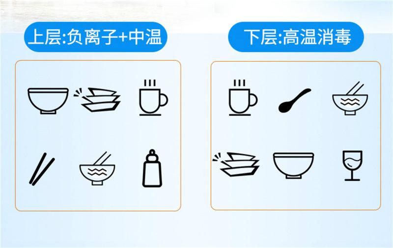 德阳餐饮店增加高温消毒柜抗疫防疫